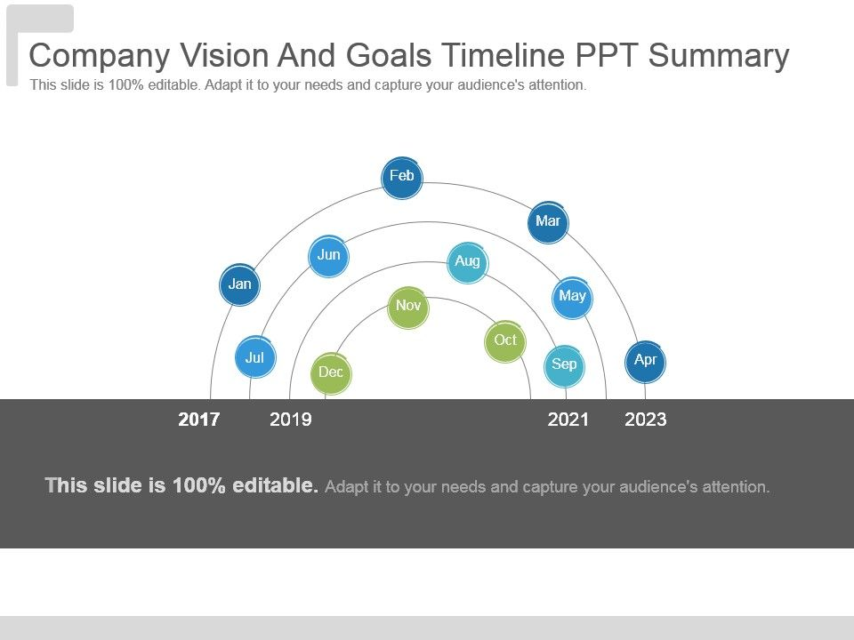 company_vision_and_goals_timeline_ppt_summary_Slide01