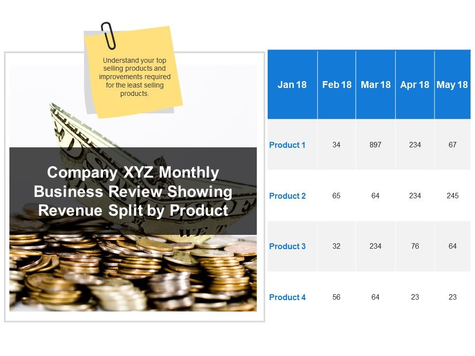 company_xyz_monthly_business_review_showing_revenue_split_by_product_Slide01
