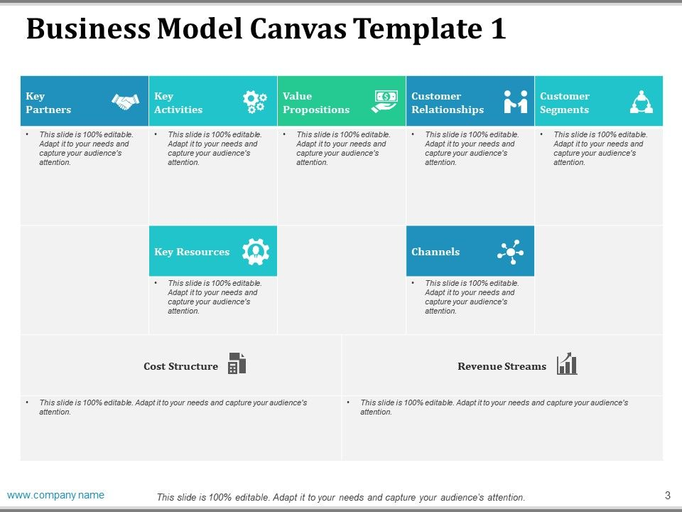 Companys Business Model Canvas Powerpoint Presentation Slides Powerpoint Presentation Pictures Ppt Slide Template Ppt Examples Professional