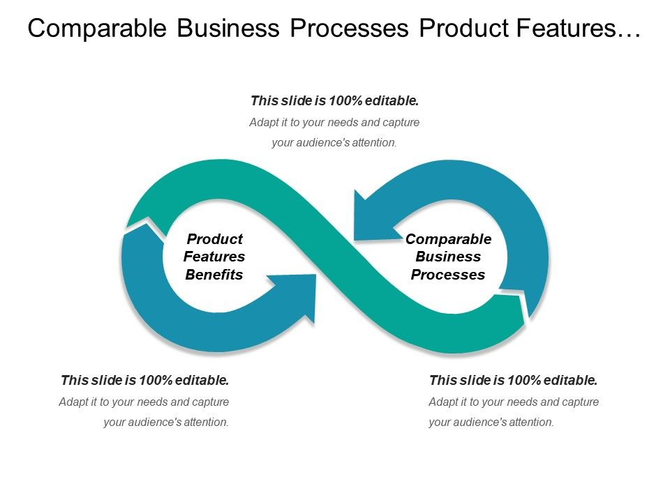comparable_business_processes_product_features_benefits_pricing_policies_Slide01