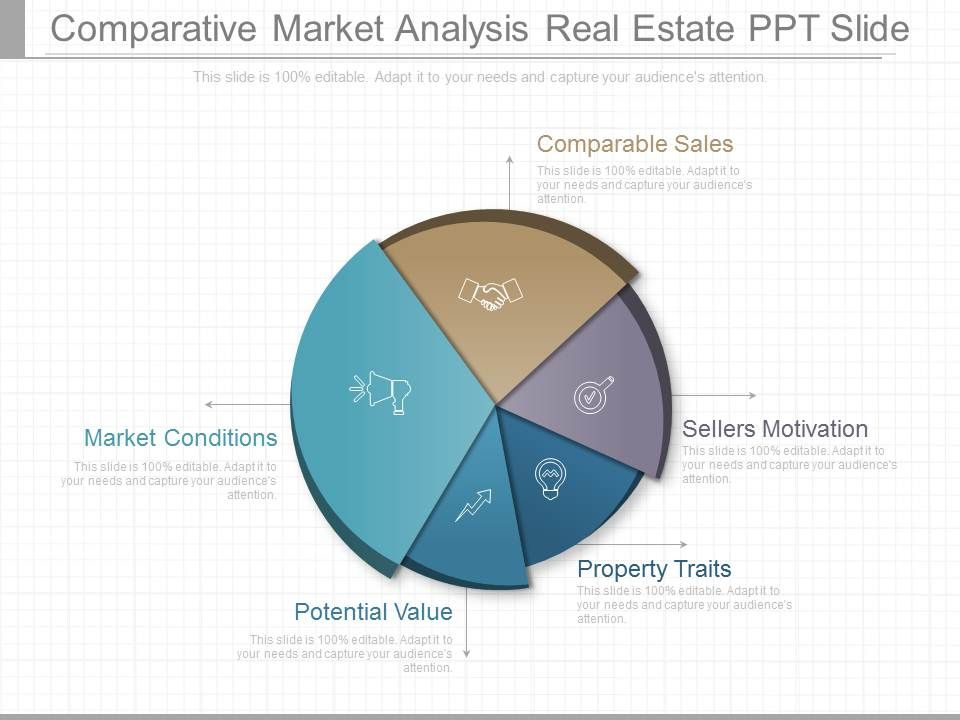 Comparative Market Analysis Real Estate Ppt Slides  Powerpoint