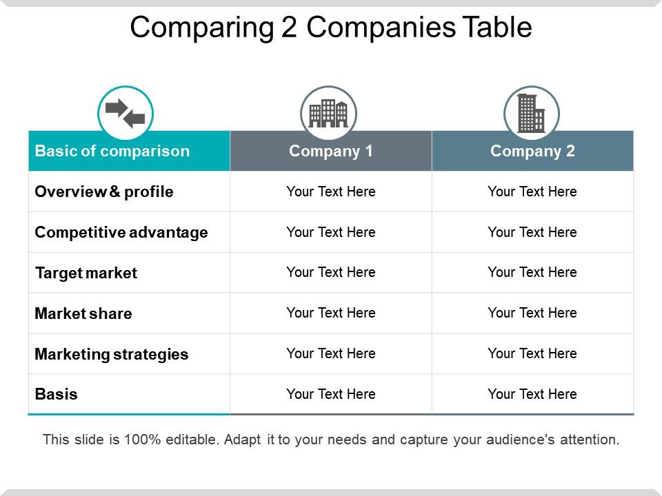 Comparing 2 companies table ppt examples slides for Comparison of composite decking brands
