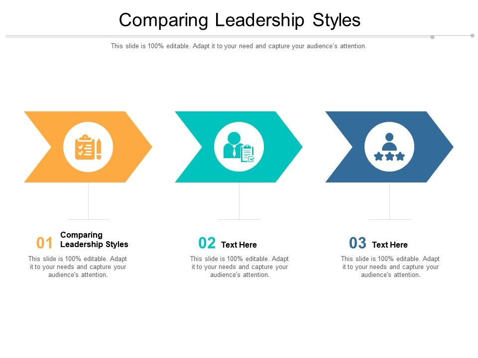 Comparing Leadership Styles Ppt Powerpoint Presentation Inspiration Guidelines Cpb