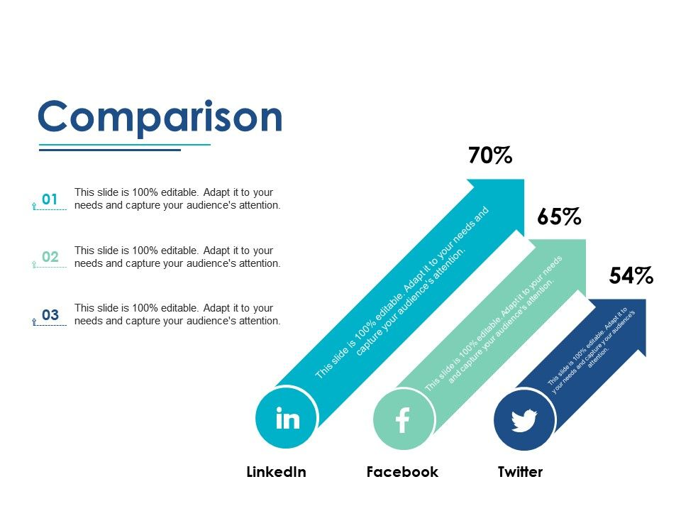 comparison linkedin facebook twitter ppt themes powerpoint