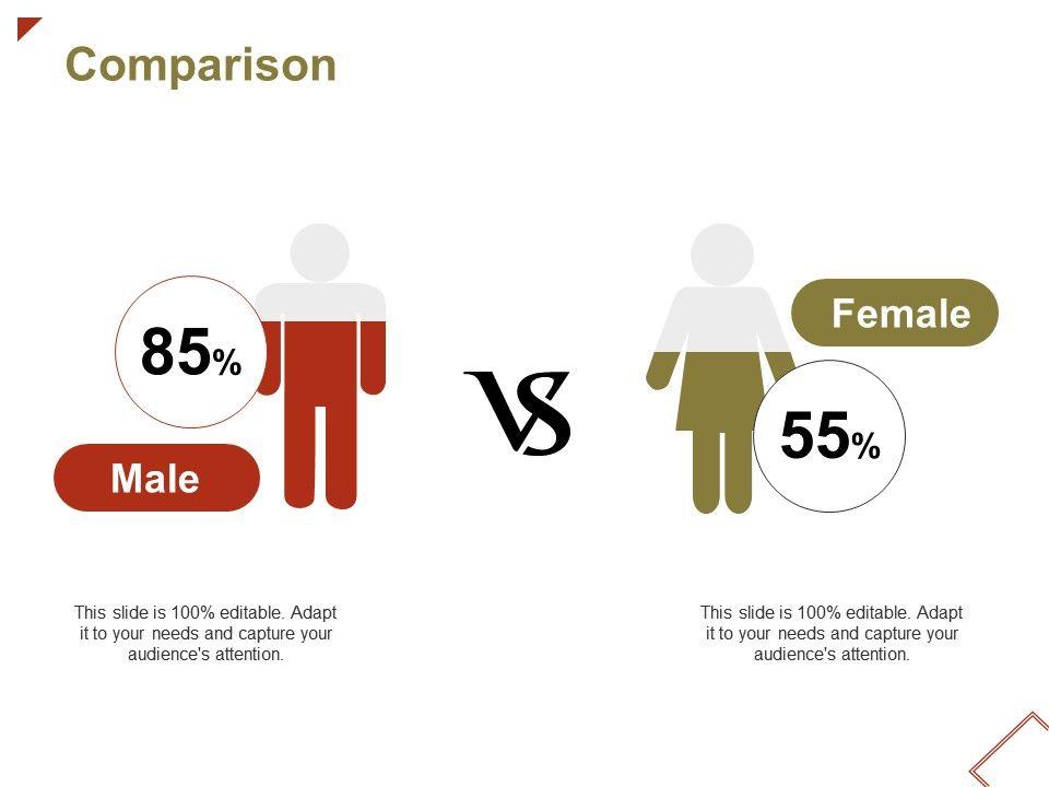 comparison_male_female_ppt_powerpoint_presentation_file_layouts_Slide01