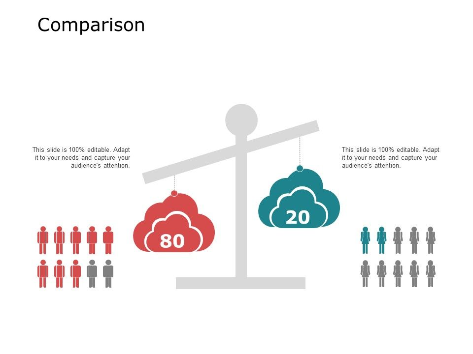 Comparison Marketing A652 Ppt Powerpoint Presentation Infographics Background Image