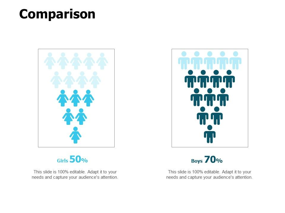 Comparison Marketing Ppt Powerpoint Presentation Infographics Inspiration