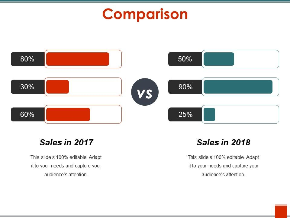 Comparison Powerpoint Layout | PowerPoint Shapes | PowerPoint Slide ...