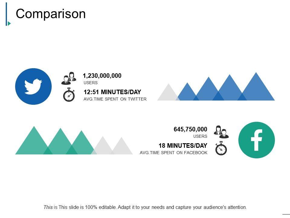 comparison powerpoint templates microsoft template 1 graphics