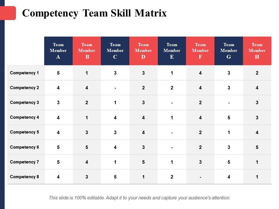 competency team skill matrix team member ppt ideas skills