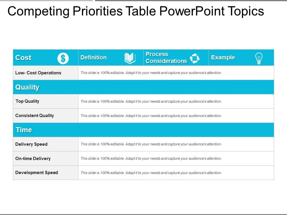 competing_priorities_table_powerpoint_topics_Slide01