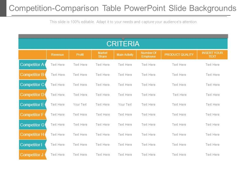 Competition comparison table powerpoint slide backgrounds for Table design google slides