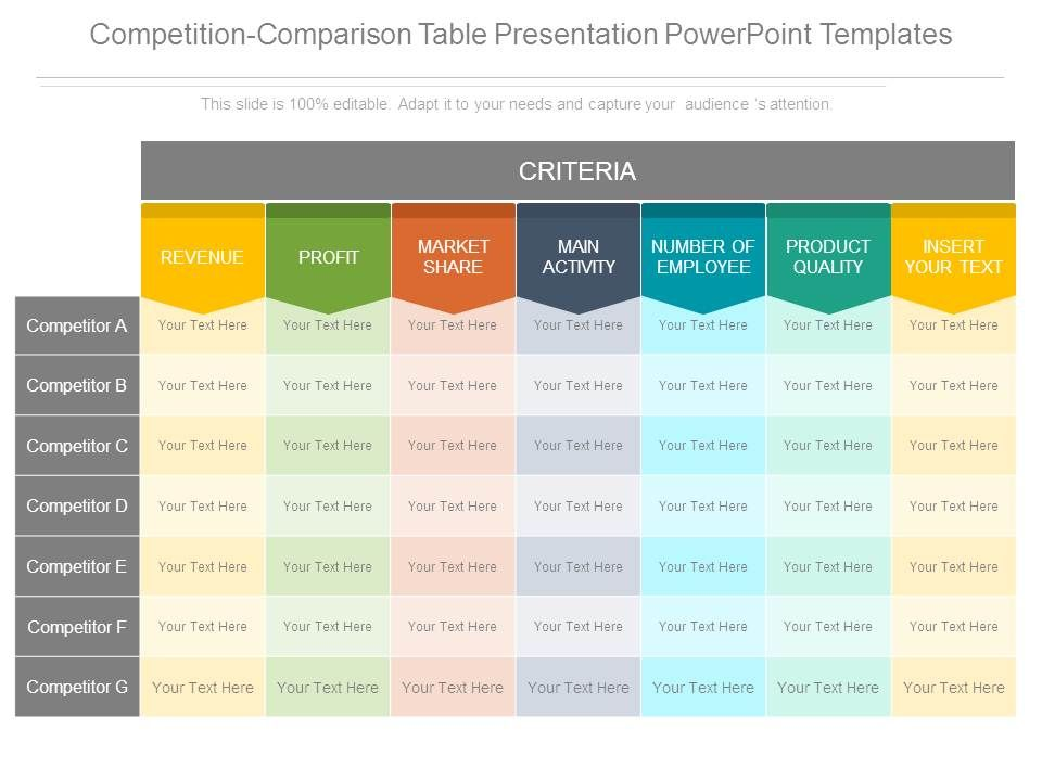 Competition comparison table presentation powerpoint for Table design ppt