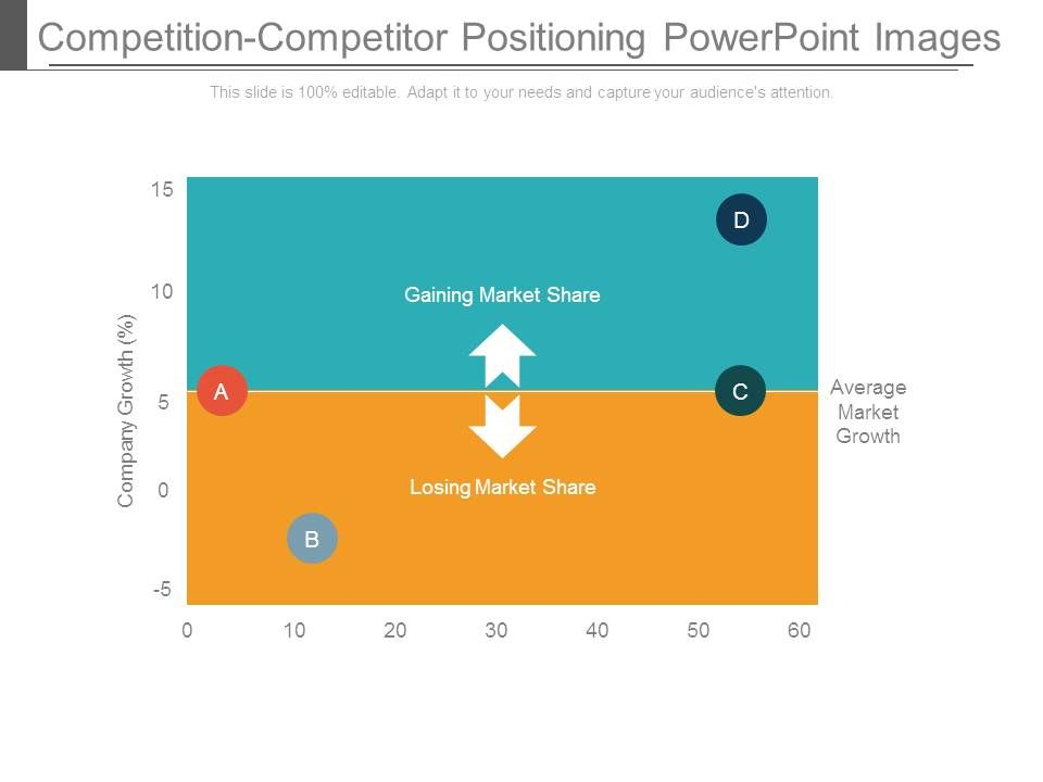 competition_competitor_positioning_powerpoint_images_Slide01