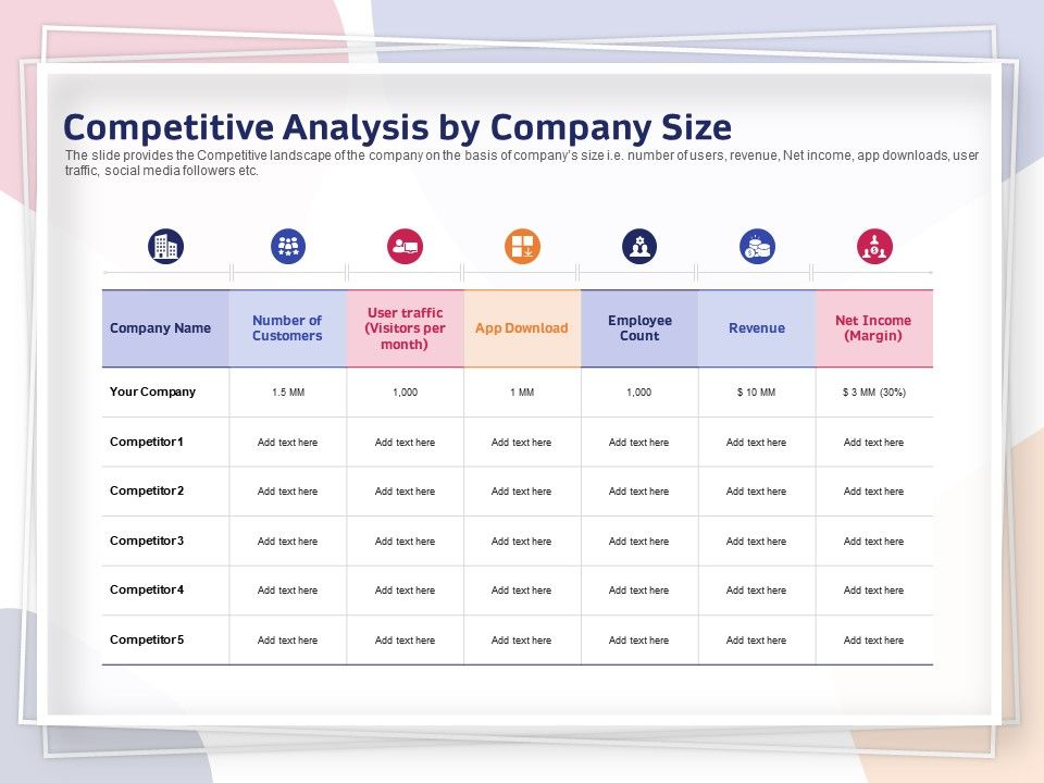 Competitive Analysis By Company Size Margin Ppt Powerpoint Presentation Show