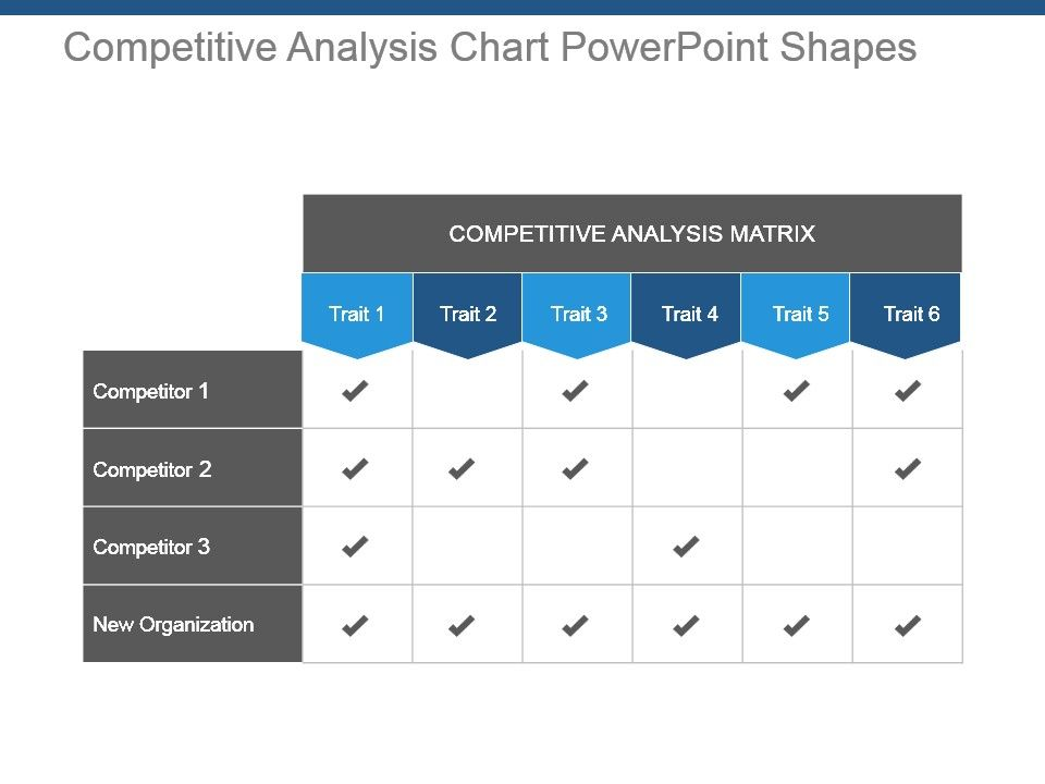 Competitor Analysis Comparison Example Of Ppt  Presentation