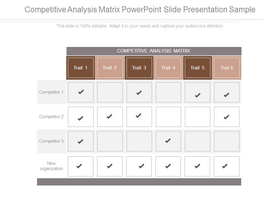 Competitive Analysis Matrix Sample Ppt Files  Presentation