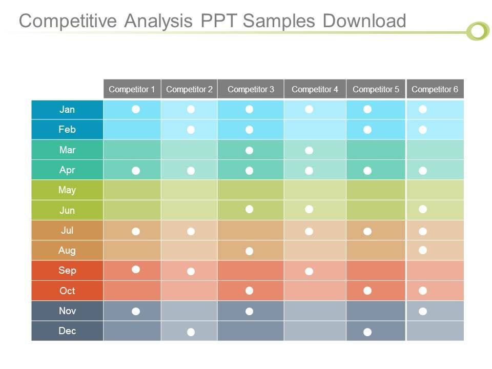 Competitive Analysis Ppt Samples Download  Powerpoint Slide