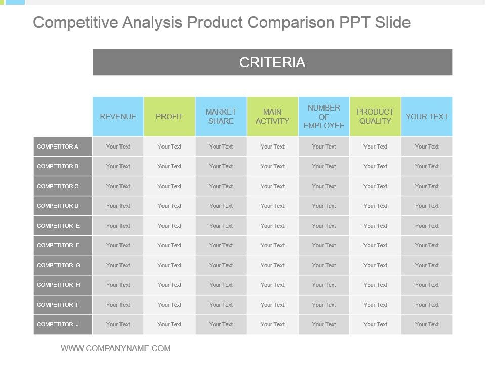 Competitive Analysis Product.  Product Comparison Template Word