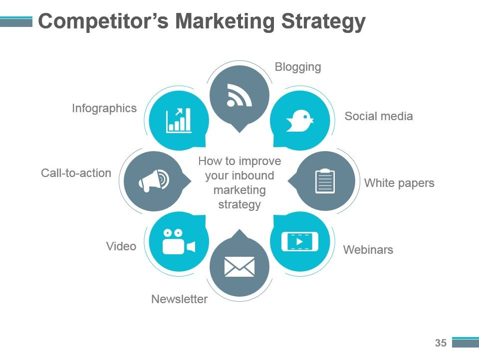 competitor analysis anticipating competitive actions pdf