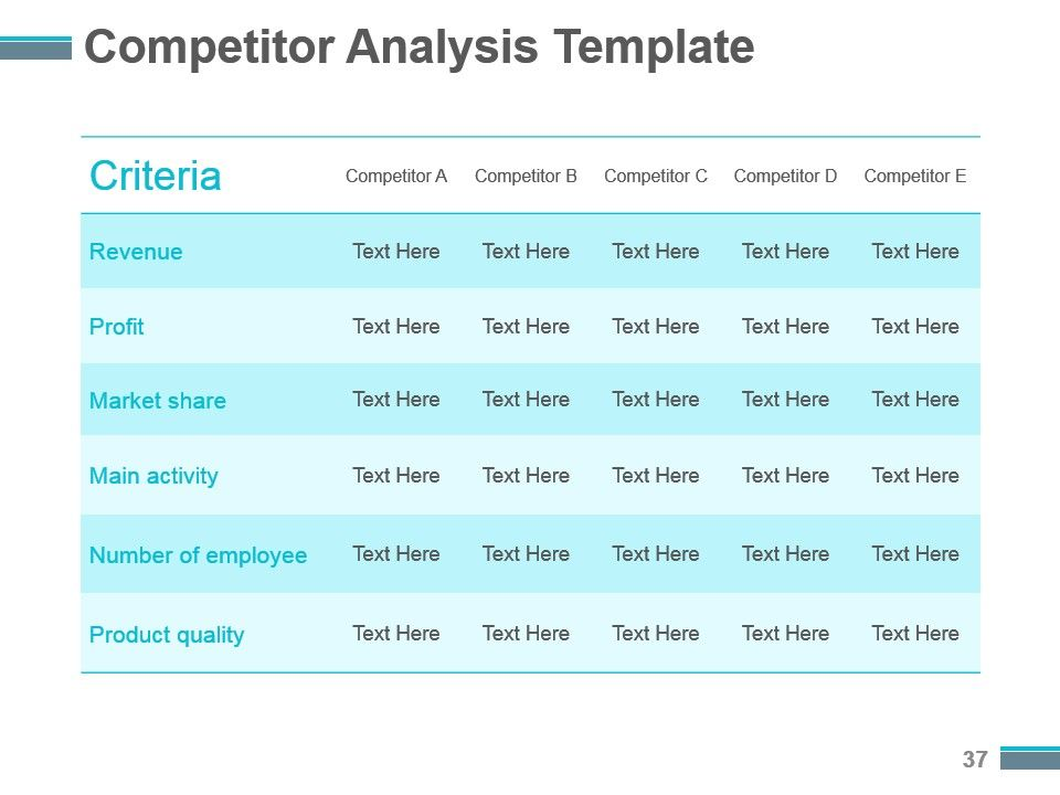 Competitive Analysis Report Powerpoint Presentation Slides
