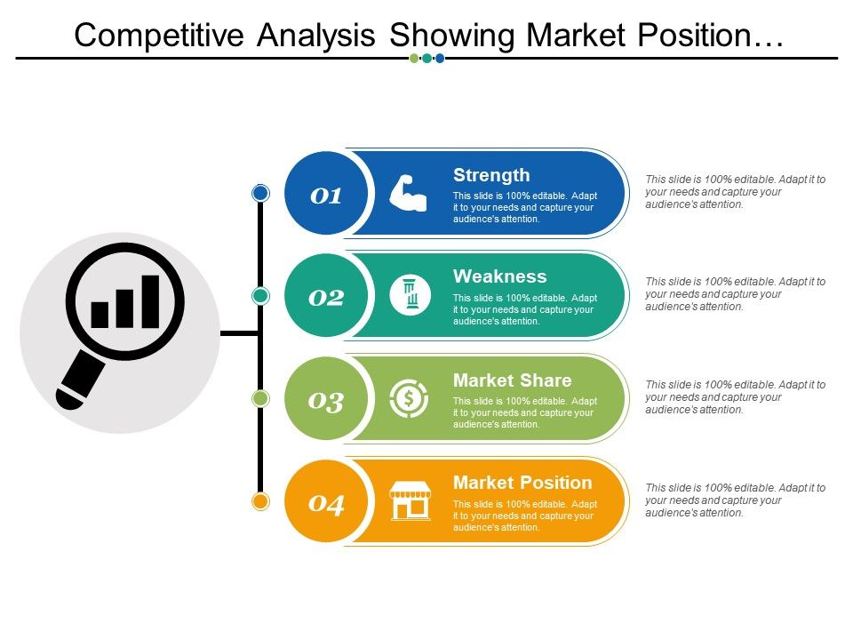 competitive_analysis_showing_market_position_strength_weakness_and_shares_Slide01