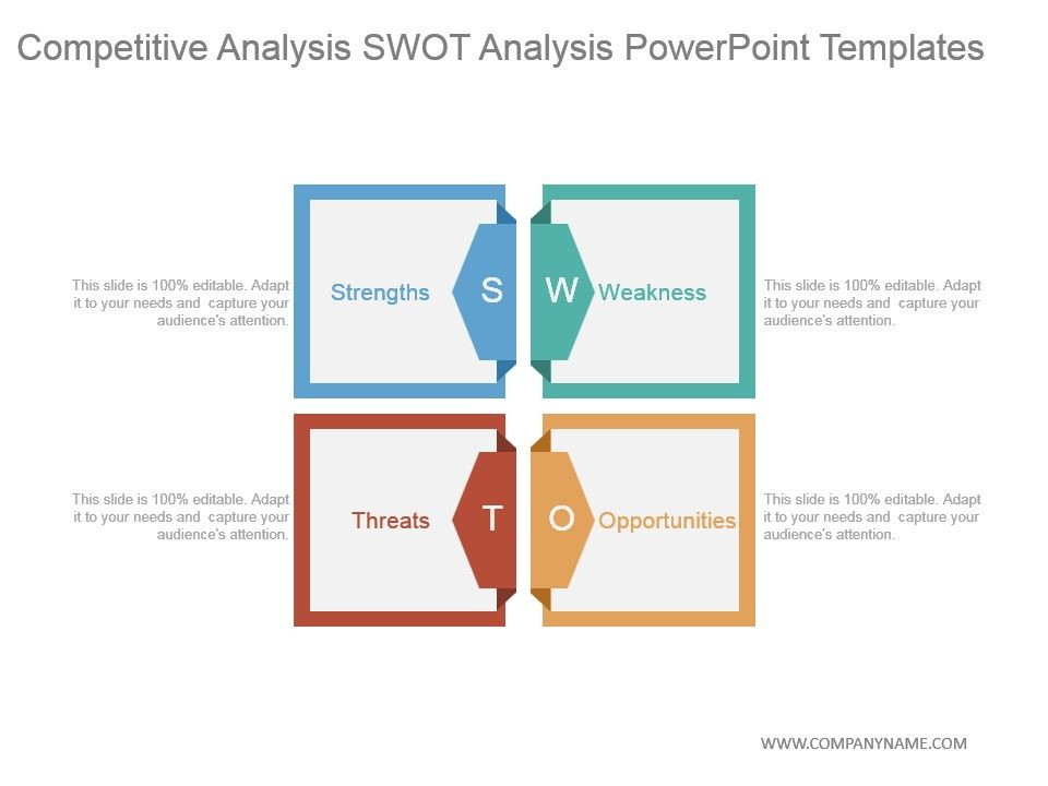 Competitive analysis swot analysis powerpoint templates ppt images competitiveanalysisswotanalysispowerpointtemplatesslide01 competitiveanalysisswotanalysispowerpointtemplatesslide02 maxwellsz