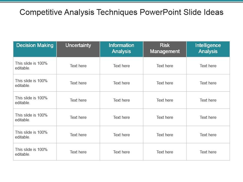 Competitive Analysis Techniques Powerpoint Slide Ideas  Powerpoint