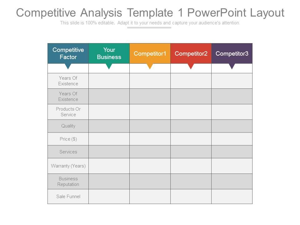 Skillfully designed corporate presentation showing for Competitor analysis template xls