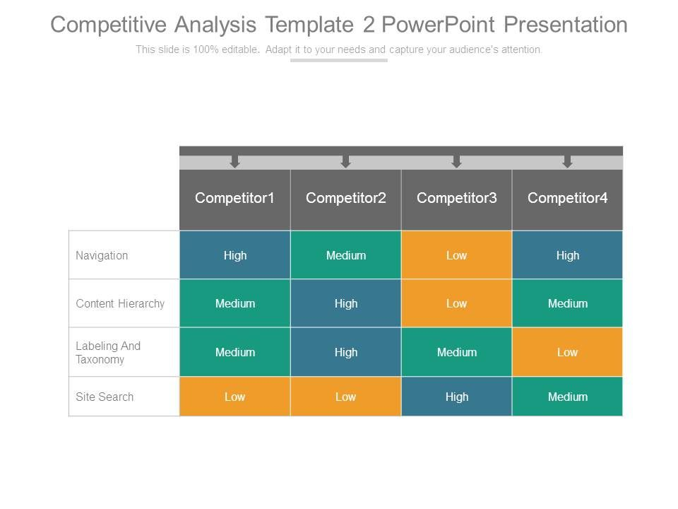 Competitive Analysis Template 8 Matrix Chart Good Ppt Example