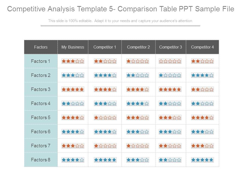 Competitive Analysis Template 5 Comparison Table Ppt Sample File ...
