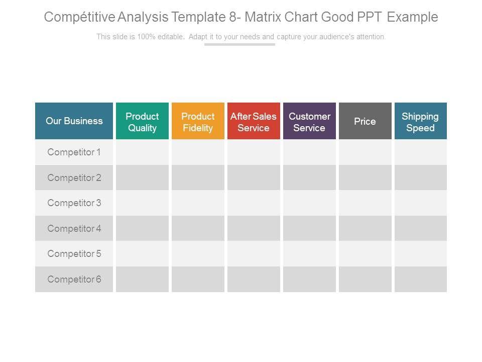 competitive analysis template 8 matrix chart good ppt. Black Bedroom Furniture Sets. Home Design Ideas