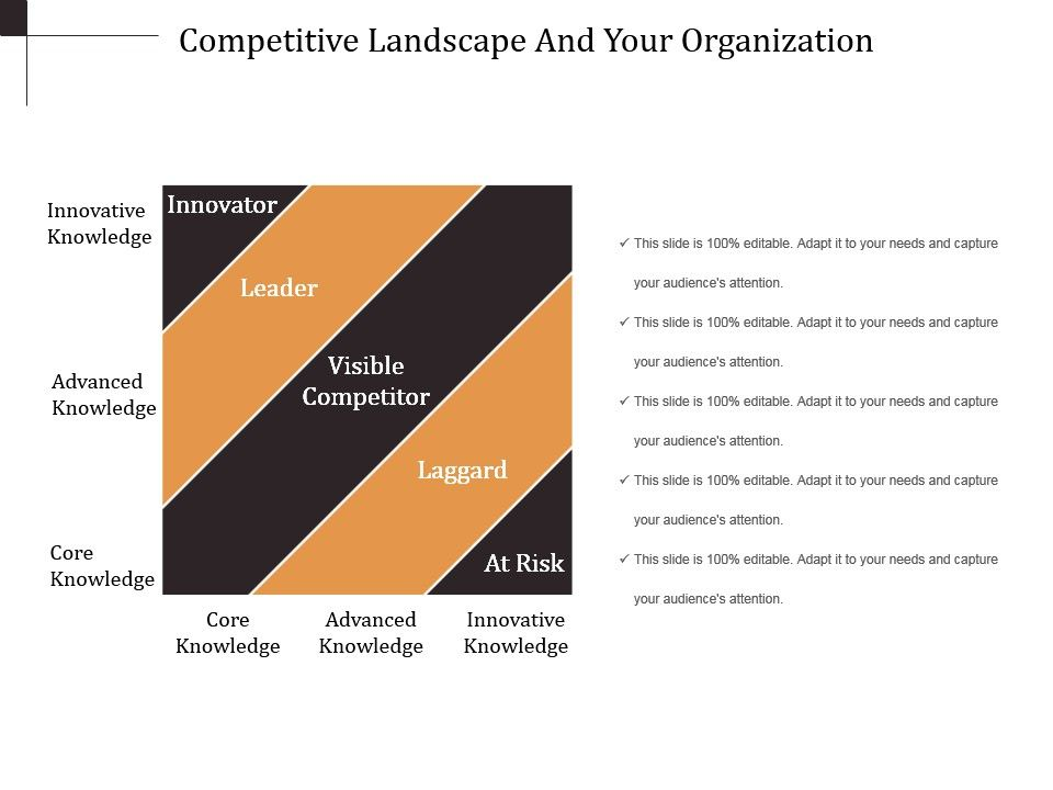 competitive_landscape_and_your_organization_powerpoint_graphics_Slide01
