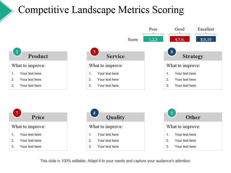 competitive landscape powerpoint templates competitor analysis ppt