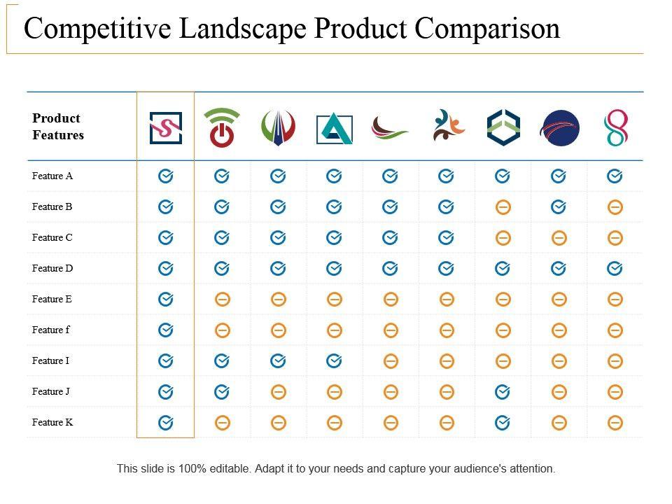 competitive_landscape_product_comparison_powerpoint_slide_designs_Slide01