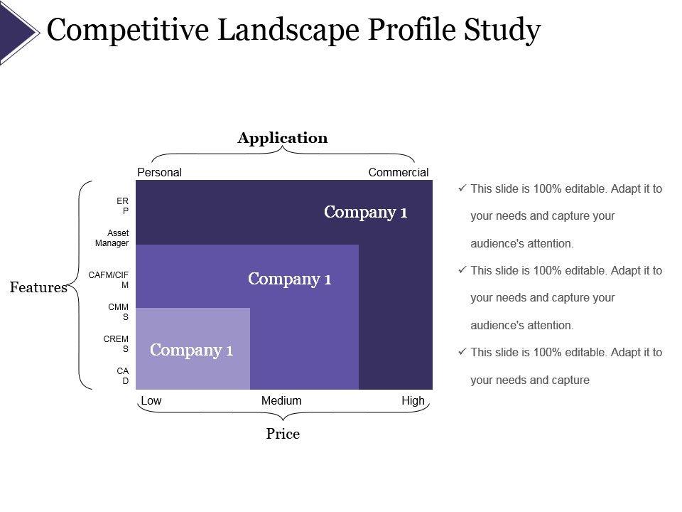 Competitive landscape profile study powerpoint slide for Study landscape design