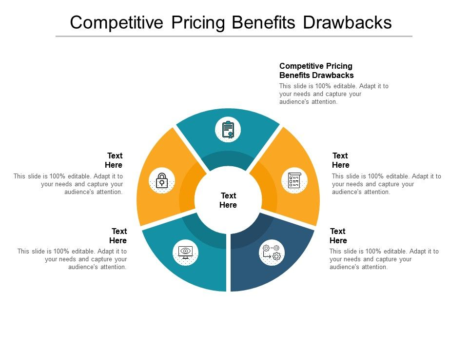 Competitive Pricing Benefits Drawbacks Ppt Powerpoint Presentation Example Cpb