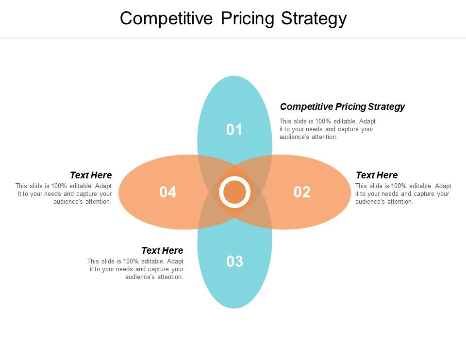 Competitive Pricing Strategy Ppt Powerpoint Presentation Ideas Structure Cpb