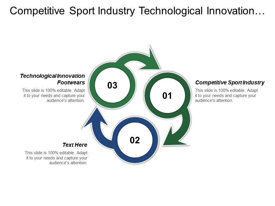 Competitive Sport Industry Technological Innovation Foot