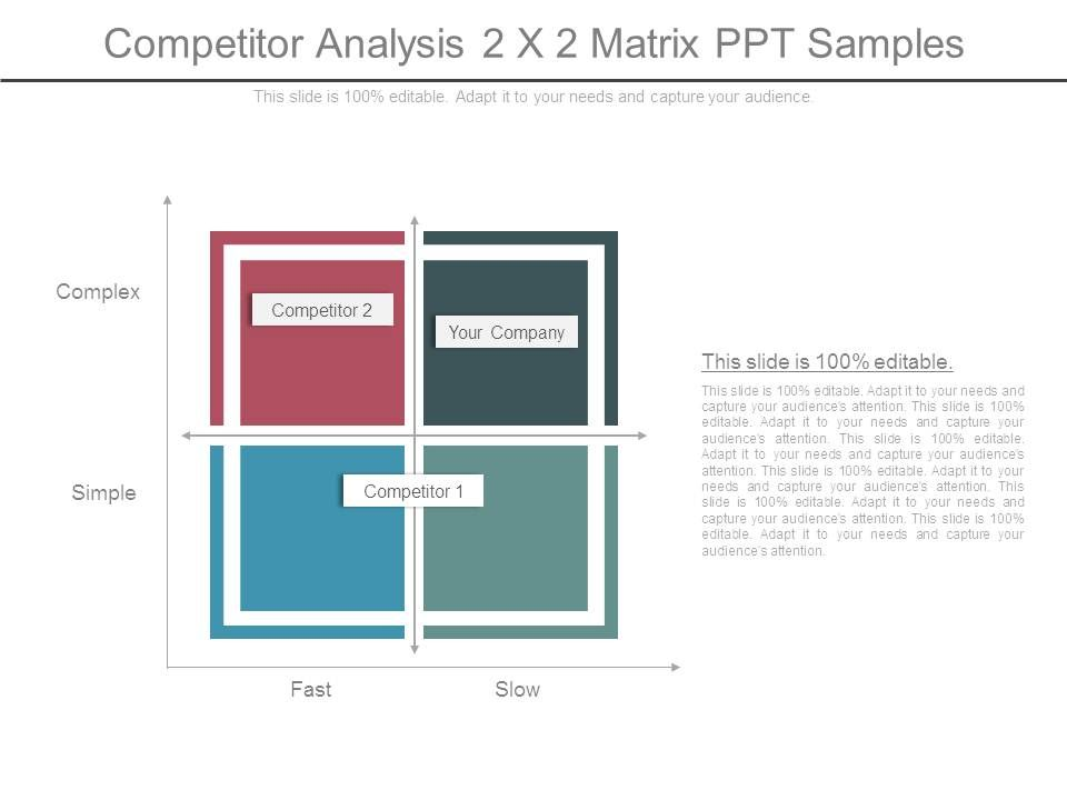 Competitor Analysis 2X2 Matrix Ppt Samples | Template Presentation
