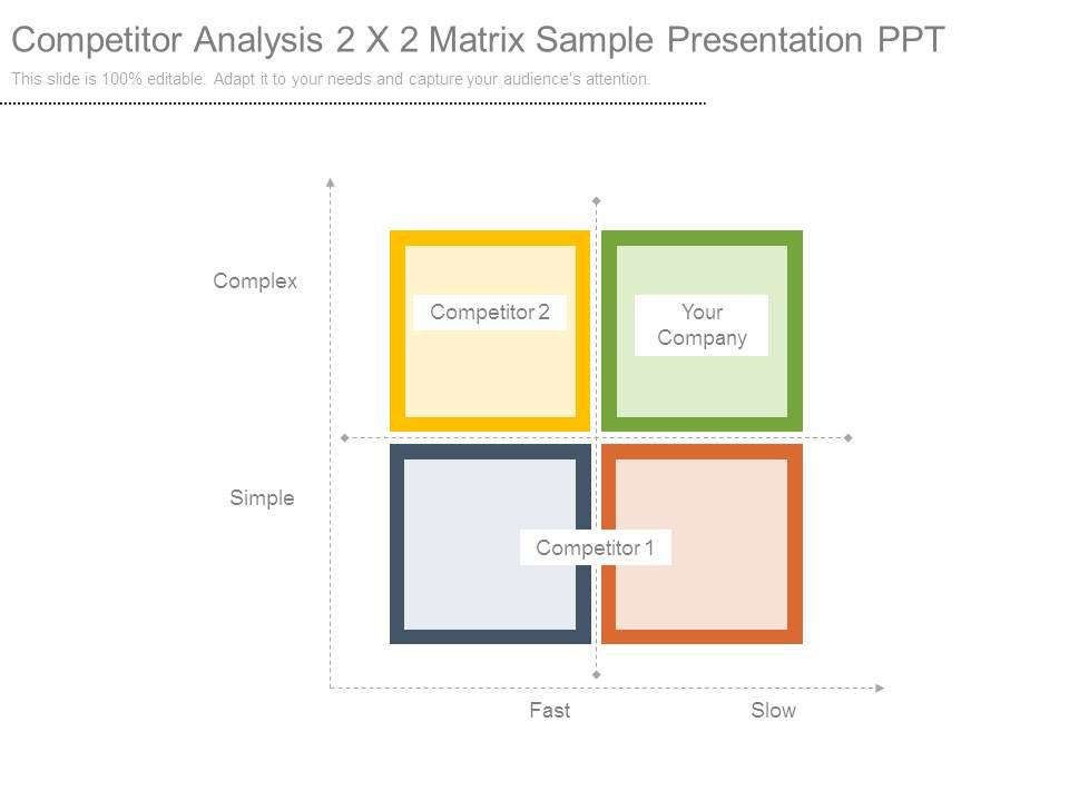 Competitor Analysis 2X2 Matrix Sample Presentation Ppt | Ppt