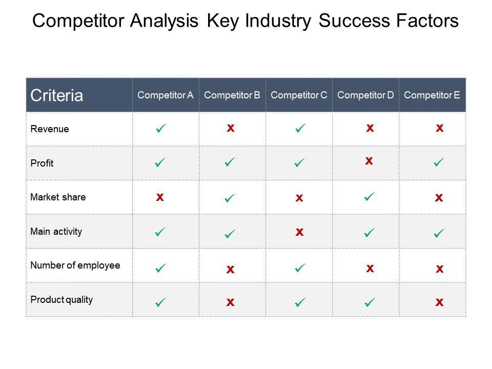 competitor_analysis_key_industry_success_factors_ppt_slide_design_Slide01