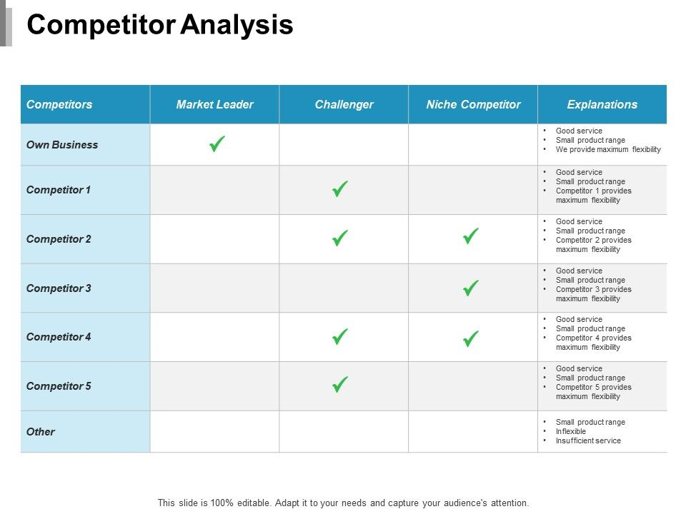 competitor_analysis_ppt_professional_designs_download_Slide01