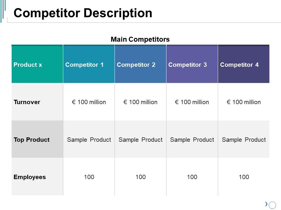 competitor_description_ppt_summary_slideshow_Slide01