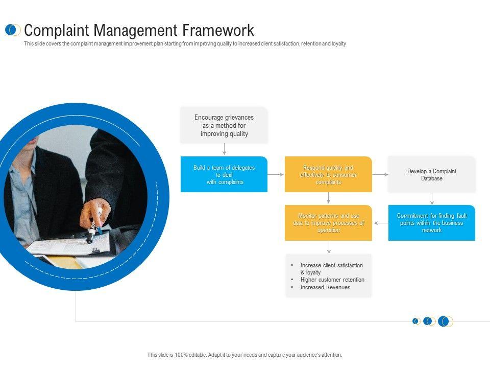 Complaint Management Framework Customer Complaint Mechanism Ppt Sample