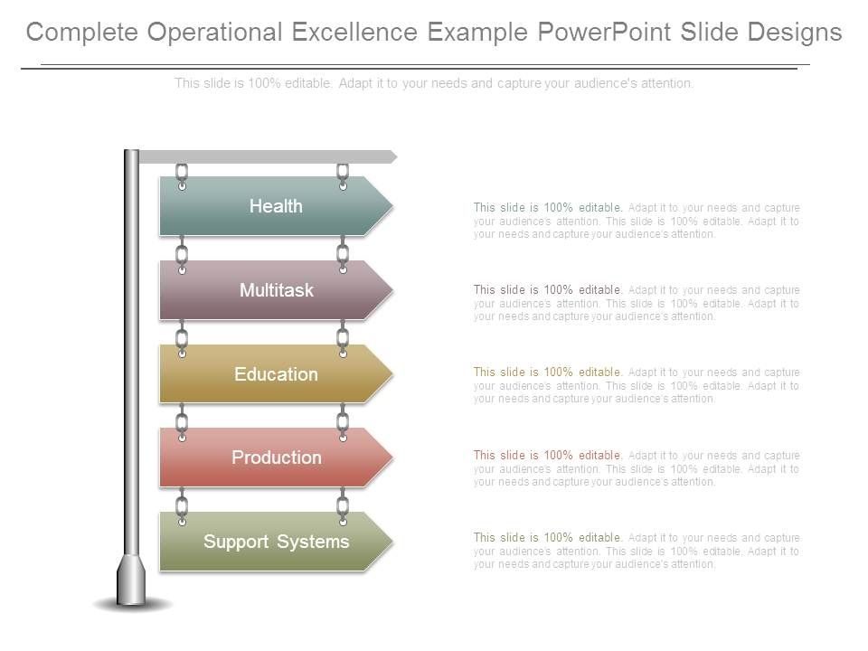 Complete Operational Excellence Example Powerpoint Slide Designs