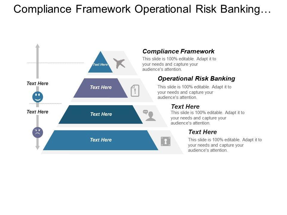 Compliance Framework Operational Risk Banking Marketing