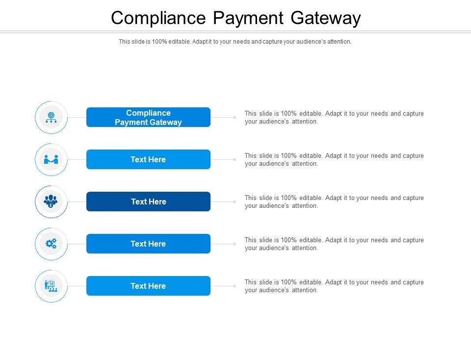 Compliance Payment Gateway Ppt Powerpoint Presentation Styles Summary Cpb