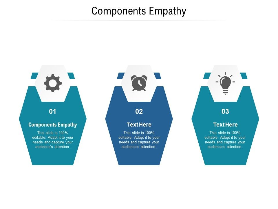 Components Empathy Ppt Powerpoint Presentation Professional Design Templates Cpb