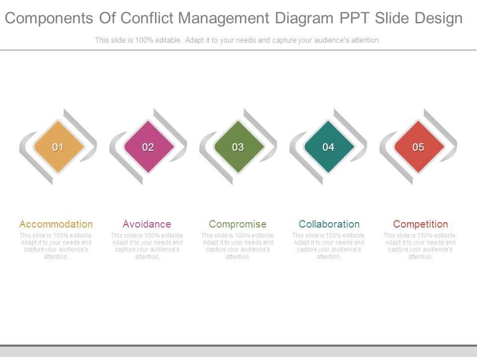 components_of_conflict_management_diagram_ppt_slide_design_Slide01